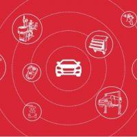 信宜汽车4S站和修理厂设备工具清单-钣金车间(三)